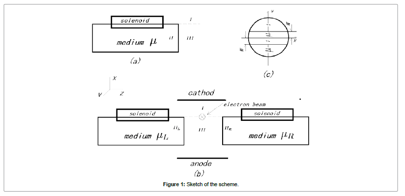 lasers-optics-photonics-scheme