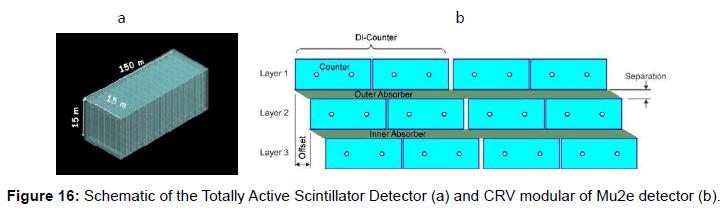 lasers-optics-photonics-scintillator-detector-modular