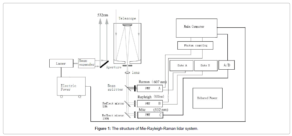 lasers-optics-photonics-structure
