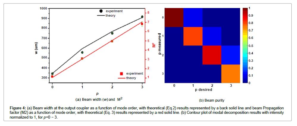 lasers-optics-photonics-theoretical