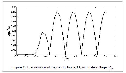 lasers-optics-photonics-variation