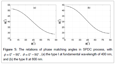 lasers-optics-photonics-wavelength