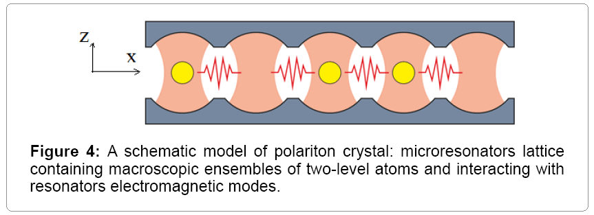 lasers-optics-polariton-crystal