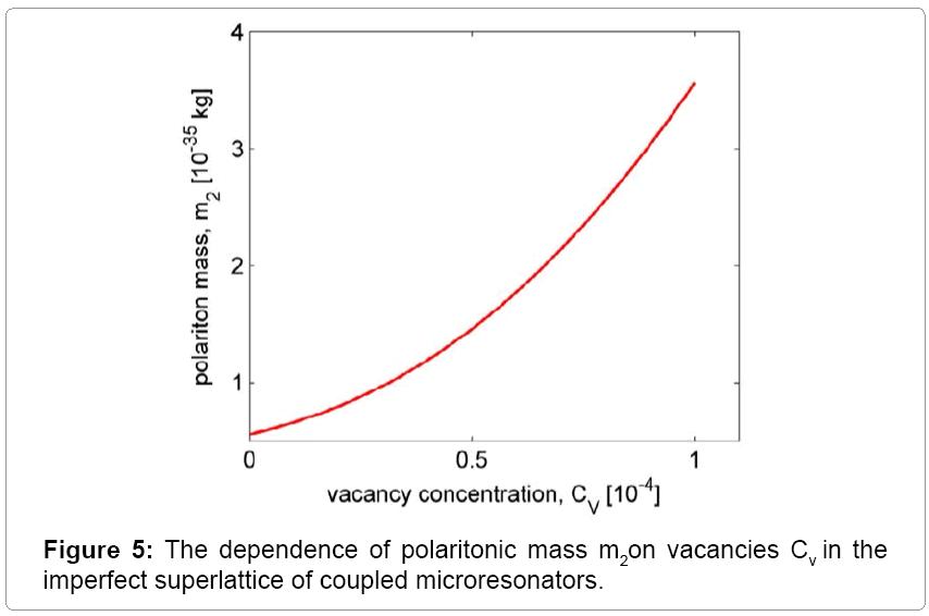 lasers-optics-polaritonic-mass