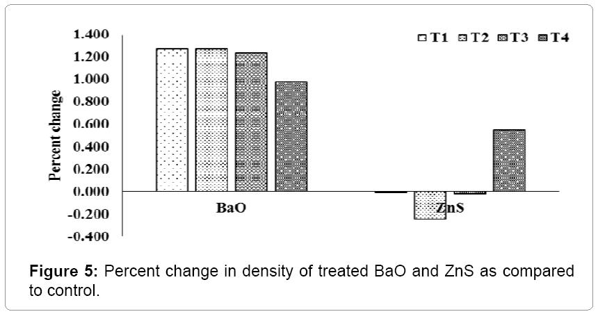 lasers-optics-treated-BaO