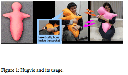 lovotics-Hugvie-usage