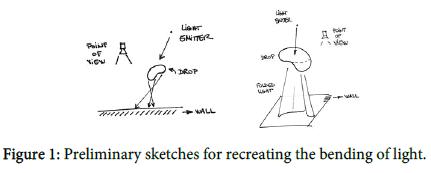 lovotics-Preliminary-sketches