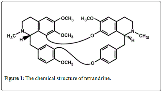 malaria-chemotherapy-control-chemical-structure-tetrandrine