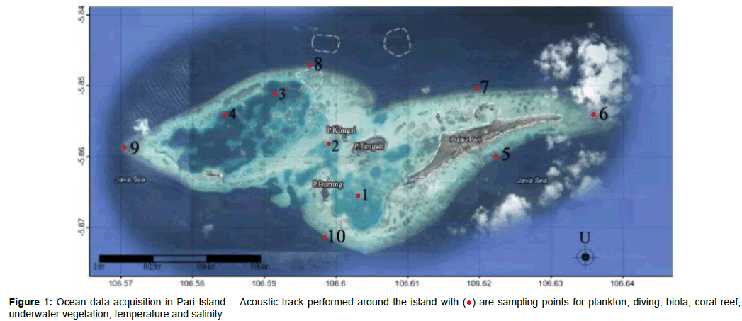 marine-science-research-Ocean-data-acquisition-Pari-Island