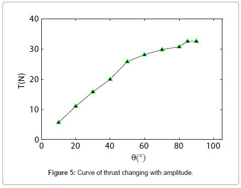 marine-science-research-development-amplitude