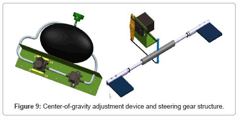 marine-science-research-development-steering-gear
