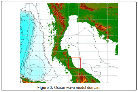 marine-science-research-development-wave-model