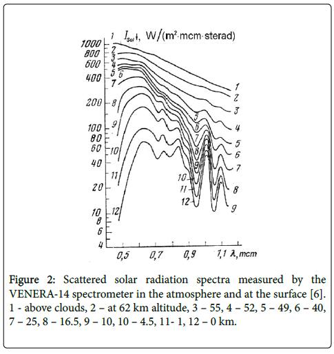 marine-science-research-solar-radiation