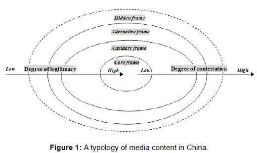mass-communication-journalism-a-typology-media