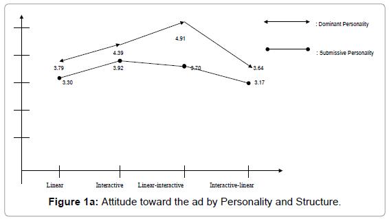 mass-communication-journalism-attitude-personality