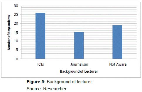 mass-communication-journalism-background-lecturer