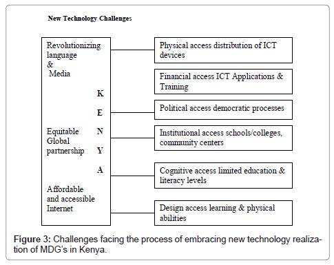 mass-communication-journalism-challenges