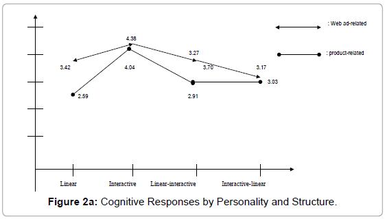mass-communication-journalism-cognitive-personality