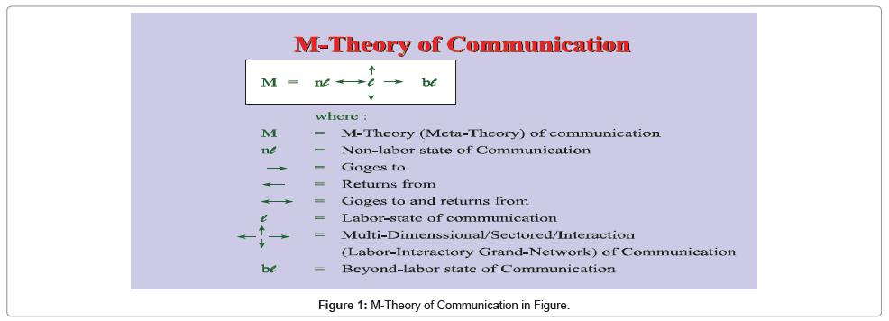 mass-communication-journalism-communication