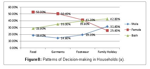 mass-communication-journalism-households