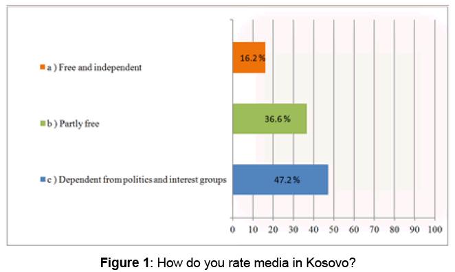 mass-communication-journalism-kosovo