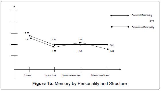 mass-communication-journalism-memory-personality