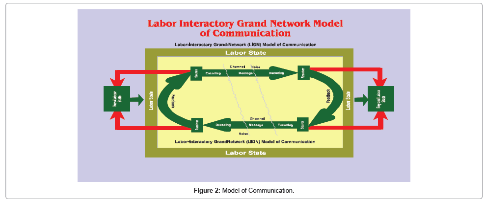 mass-communication-journalism-model