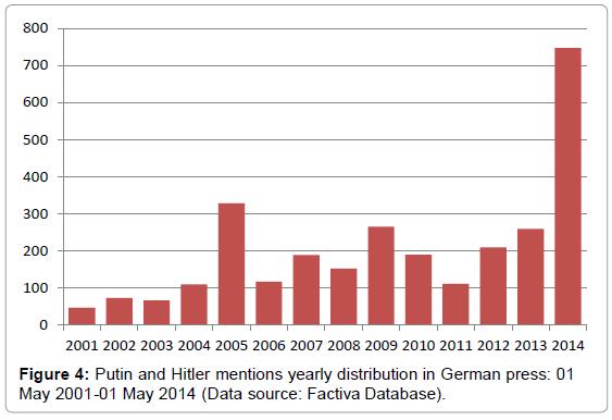 mass-communication-journalism-putin-hitler-german-press