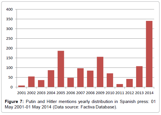 mass-communication-journalism-putin-hitler-spanish-press