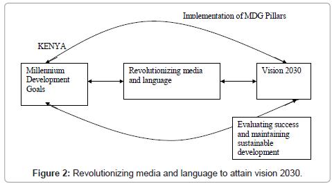 mass-communication-journalism-revolutionizing