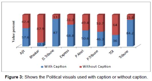 mass-communication-journalism-shows-political-caption