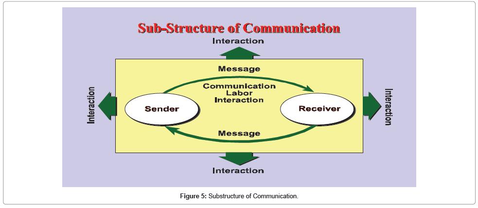 mass-communication-journalism-structure
