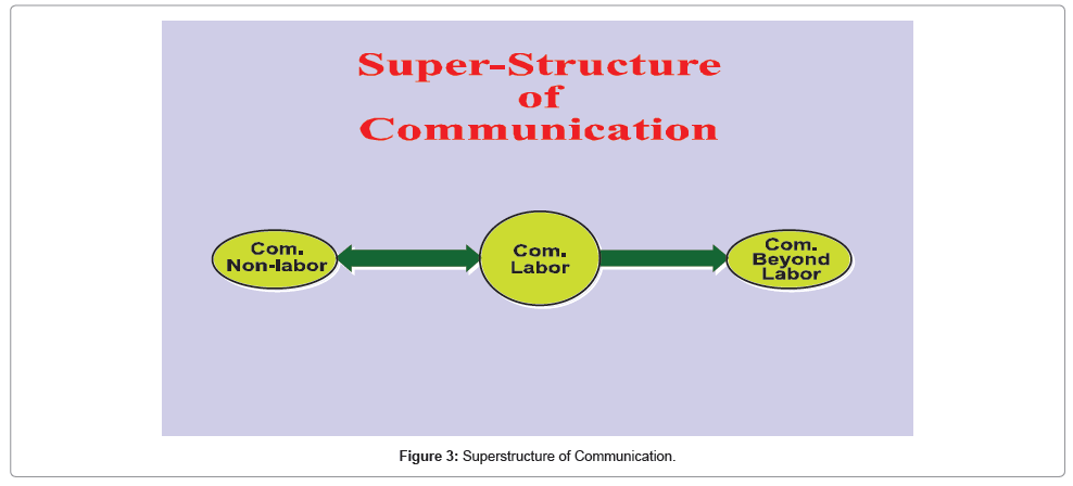 mass-communication-journalism-superstructure