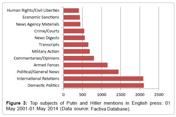 mass-communication-journalism-top-subjects-english-press