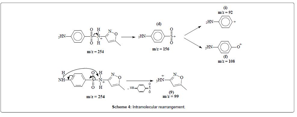 mass-spectrometry-purification-techniques-Intramolecular-rearrangement