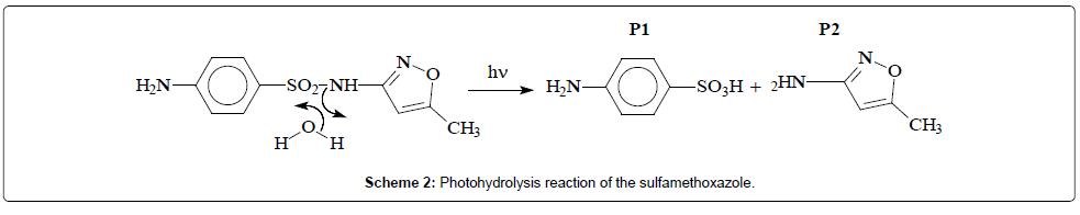 mass-spectrometry-purification-techniques-Photohydrolysis-sulfamethoxazole