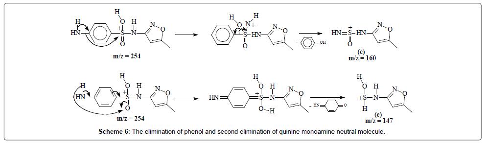 mass-spectrometry-purification-techniques-quinine-monoamine-neutral-molecule