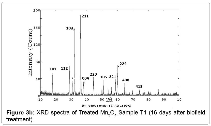 material-science-Sample-T1
