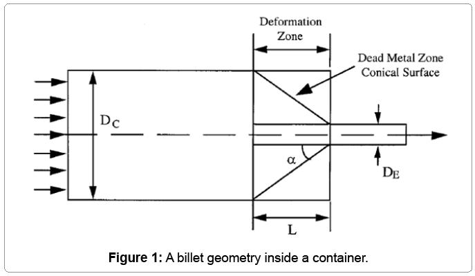 material-science-billet-geometry