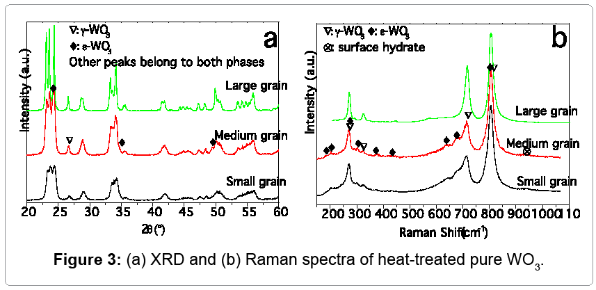 material-science-heat-treated