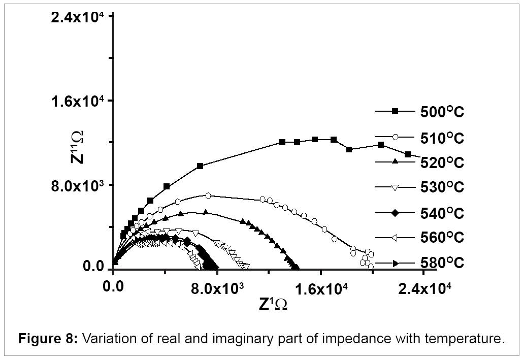 ferroelectric phases and relaxor states in Of phase transitions and traces of local polar structure second-harmonic  is  ergodic and cannot be converted anymore into a stable ferroelectric state.