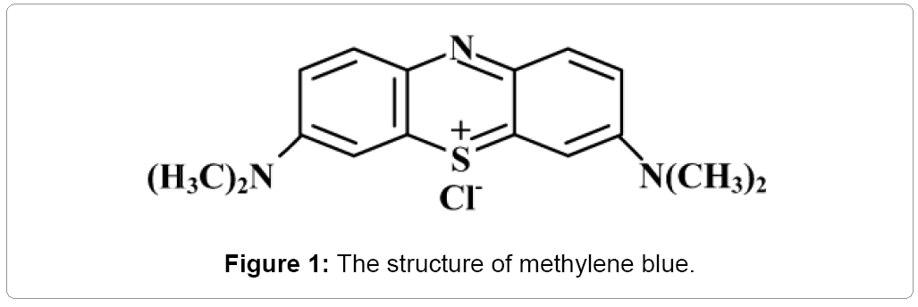 material-science-methylene-bluematerial-science-X-ray-patterns