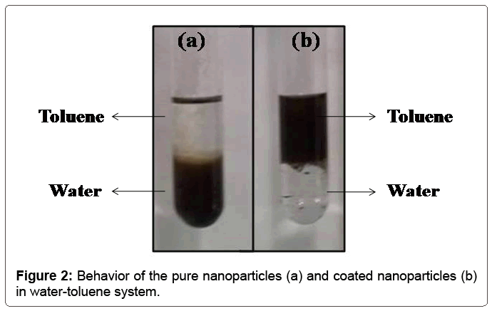 material-science-pure-nanoparticles