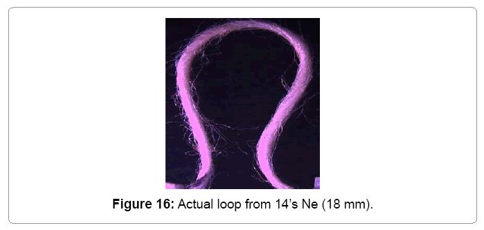 material-sciences-actual-loop-14-ne