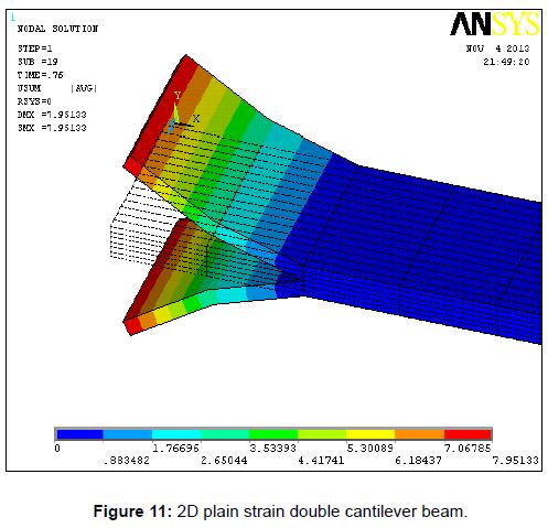 material-sciences-engineering-2d-plain-strain