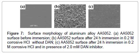 material-sciences-engineering-aluminum