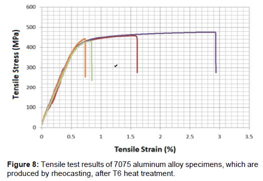 material-sciences-engineering-aluminum-alloy-specimens