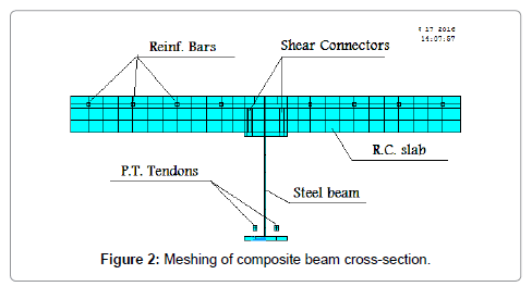 material-sciences-engineering-composite