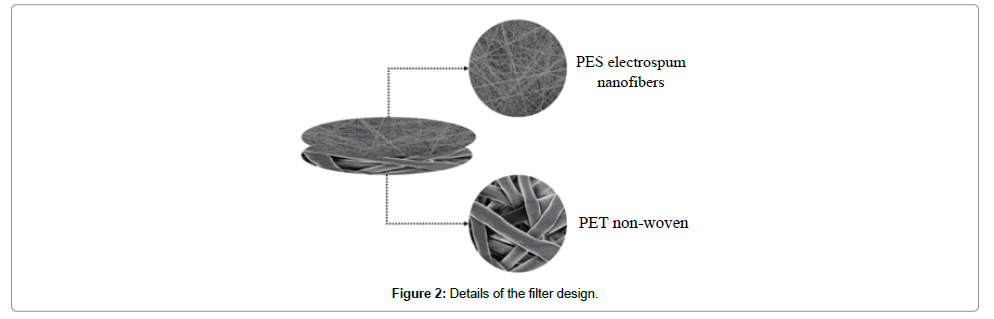 material-sciences-engineering-design