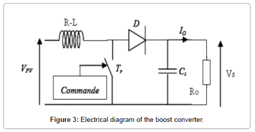 material-sciences-engineering-electrical